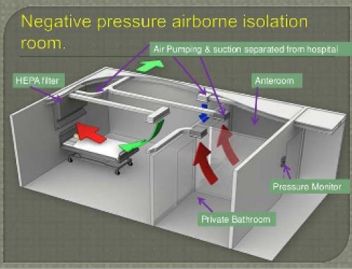 ห้องความดันลบ (Negative room pressure) สำหรับสู้ภัย COVID-19 มีหลักการทำงานอย่างไร